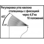 Стол для ноутбука СУ-4к